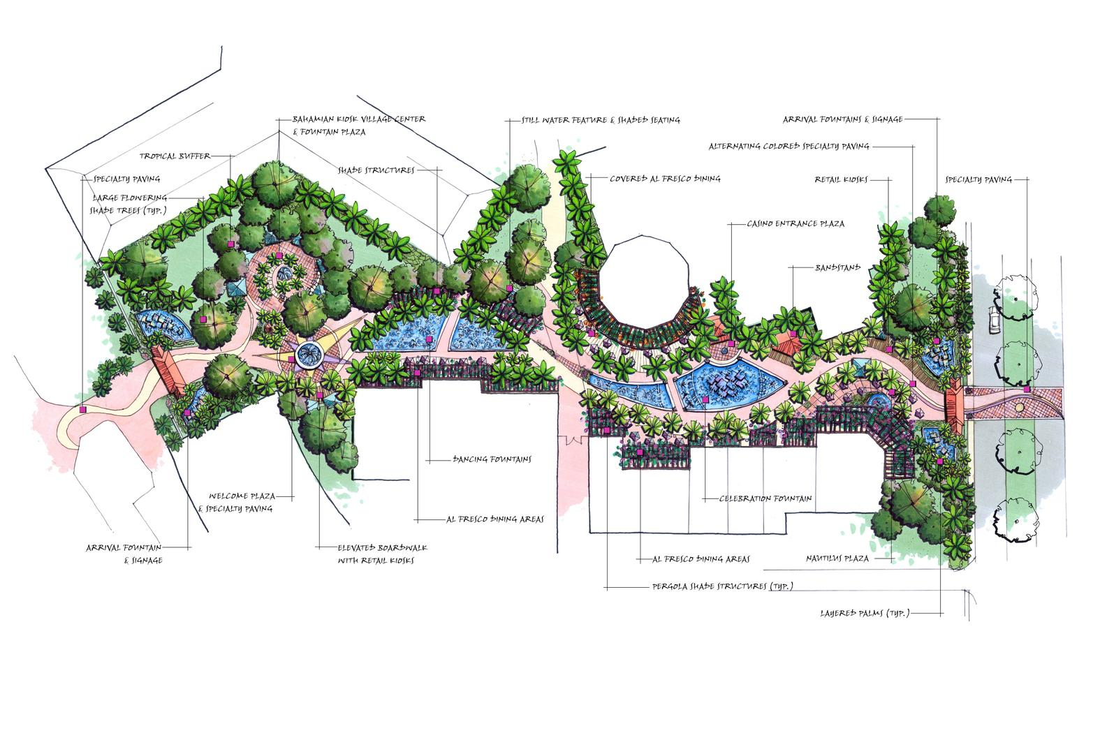 Uf Degree In Landscape Design